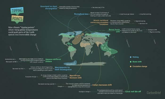İklim krizi ve sorumlu seyahat